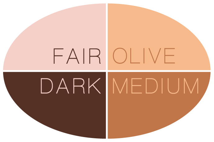 Skin Tone Diagram