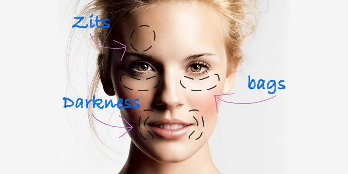 How to apply concealer your beauty 411